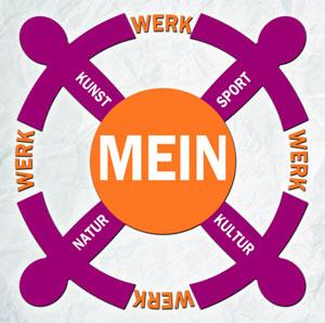 In Wollfenbüttel und Schöningen wird durch die Aktion Mensch psychisch kranken Menschen ein neuer Lebensinhalt geboten