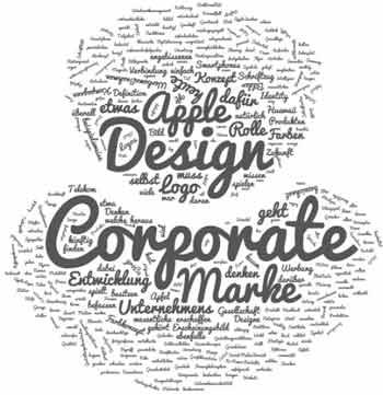 Die Marke ist für viele Käufer das entscheidende Kaufargument- Stimmt der Brand wird das Unternehmen und die Produkte geliebt und gekauft. Treue Kunden über die Marke über das Corporate Design